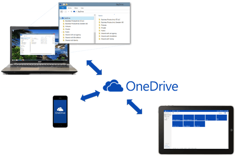 Access Your Files Anywhere with OneDrive