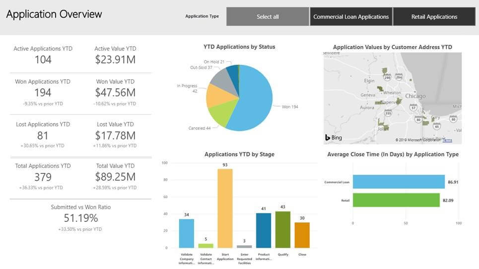 Dynamics 365 Banking Accelerator