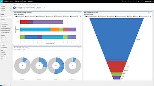 Dynamics 365 for Finance Artifical Intelligence