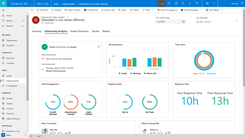 Dynamics 365 Sell Smarter