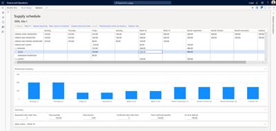 Microsoft Supply Chain Management