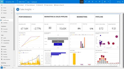 Dynamics 365 Accelerate Sales Performance